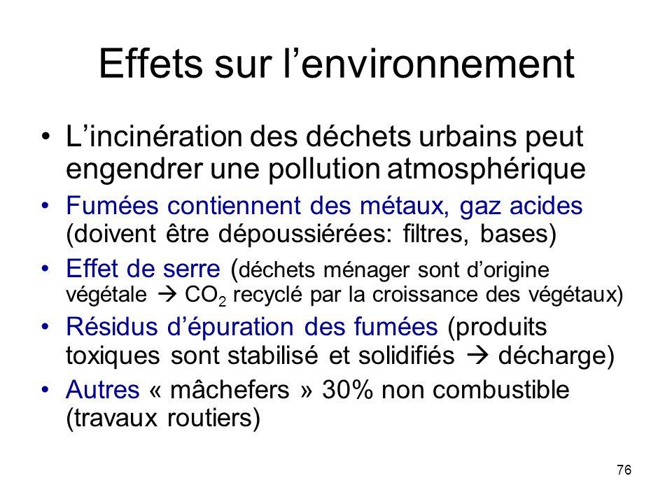 76 Effets sur lenvironnement Lincinération des déchets urbains peut engendrer une pollution atmosphérique Fumées contiennent des métaux, gaz acides (d