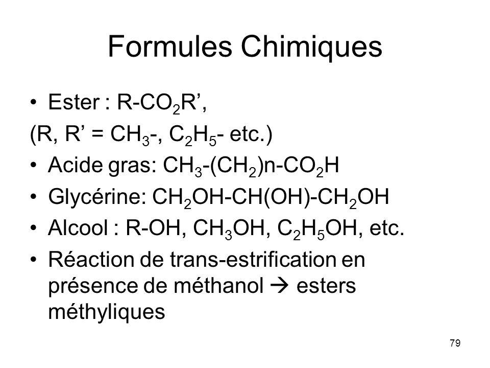 79 Formules Chimiques Ester : R-CO 2 R, (R, R = CH 3 -, C 2 H 5 - etc.) Acide gras: CH 3 -(CH 2 )n-CO 2 H Glycérine: CH 2 OH-CH(OH)-CH 2 OH Alcool : R