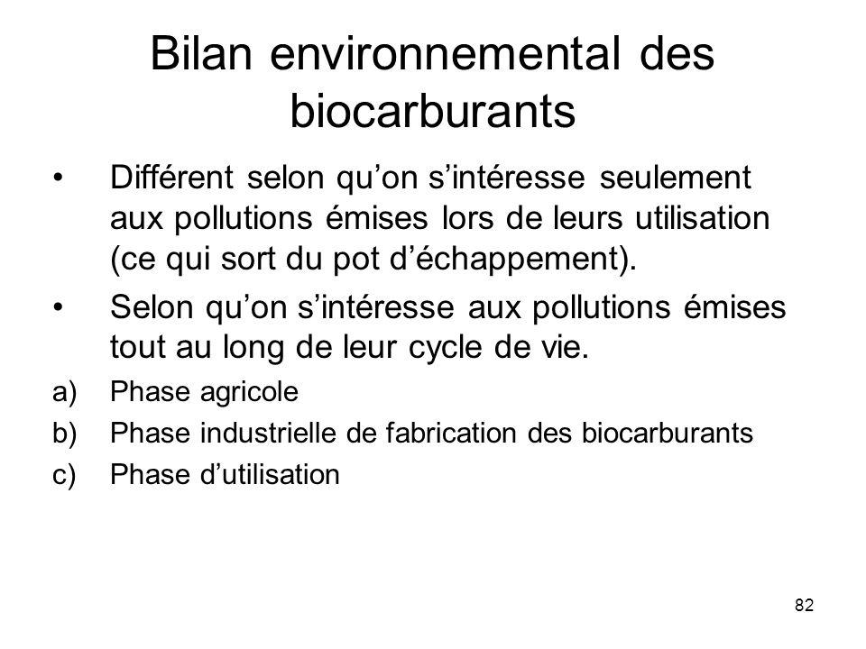 82 Bilan environnemental des biocarburants Différent selon quon sintéresse seulement aux pollutions émises lors de leurs utilisation (ce qui sort du p