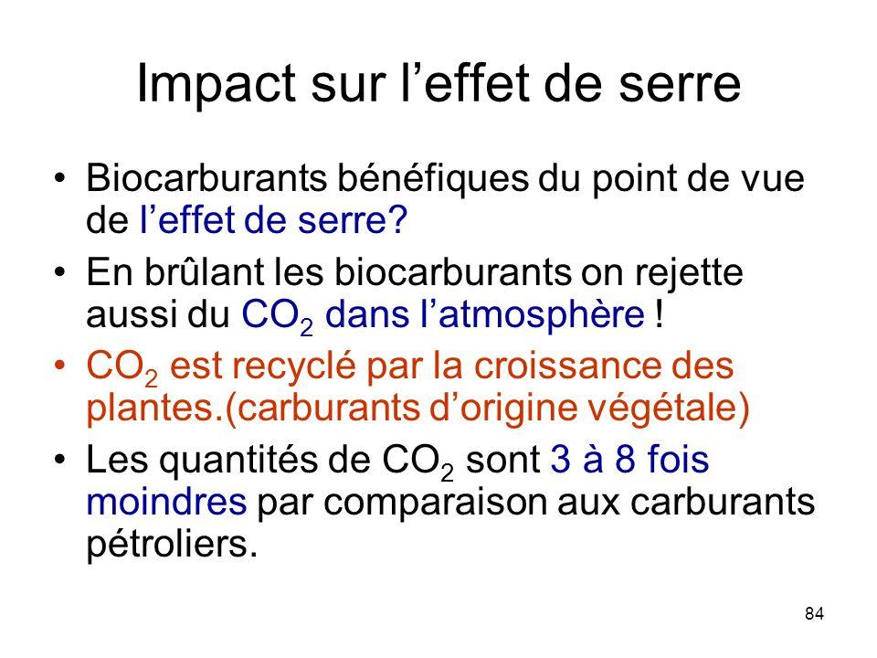 84 Impact sur leffet de serre Biocarburants bénéfiques du point de vue de leffet de serre? En brûlant les biocarburants on rejette aussi du CO 2 dans