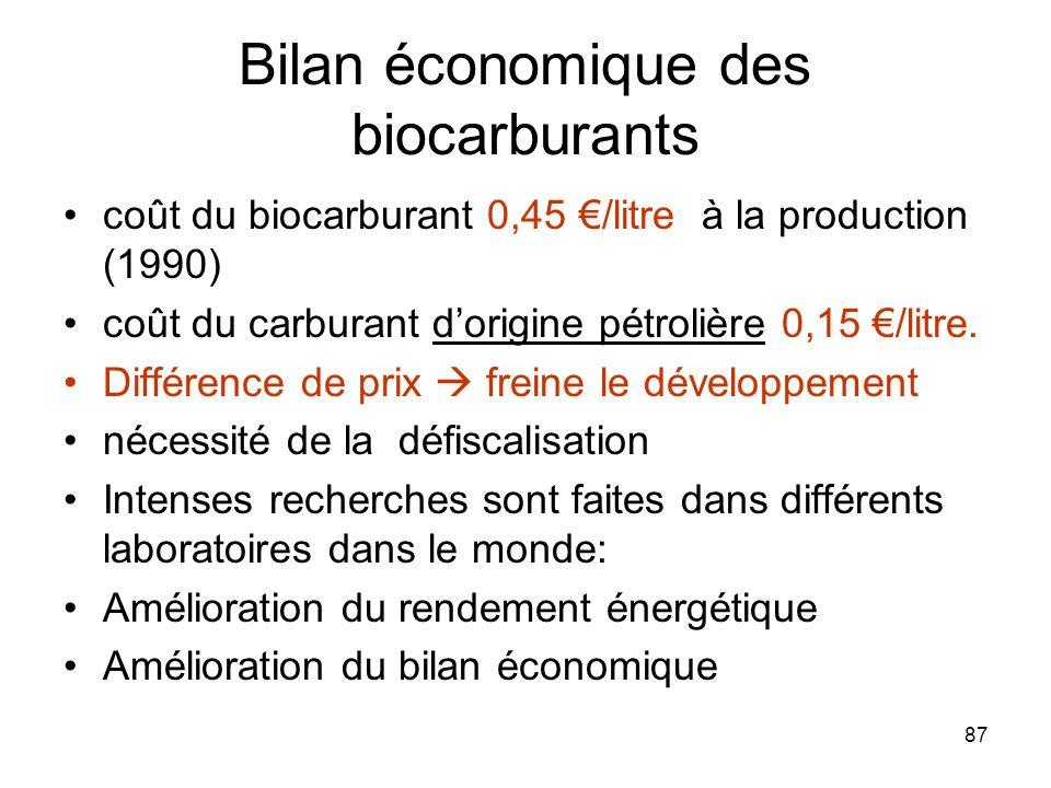 87 Bilan économique des biocarburants coût du biocarburant 0,45 /litre à la production (1990) coût du carburant dorigine pétrolière 0,15 /litre. Diffé