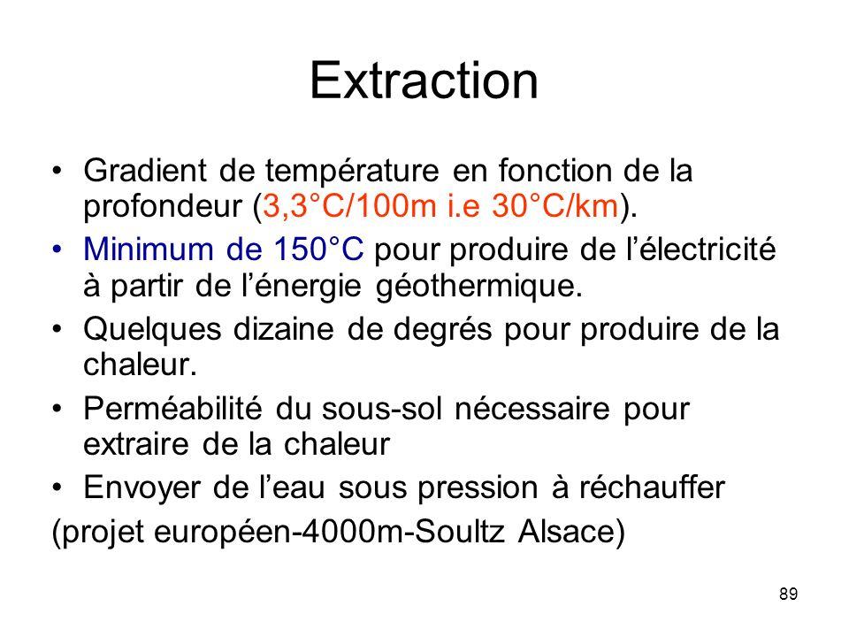 89 Extraction Gradient de température en fonction de la profondeur (3,3°C/100m i.e 30°C/km). Minimum de 150°C pour produire de lélectricité à partir d
