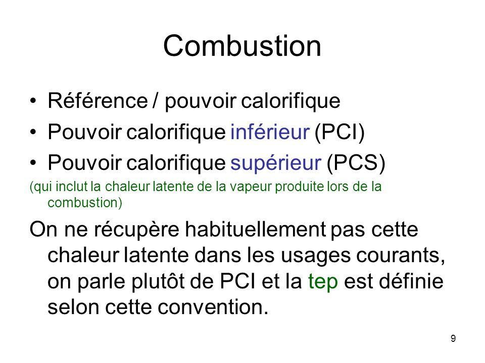 9 Combustion Référence / pouvoir calorifique Pouvoir calorifique inférieur (PCI) Pouvoir calorifique supérieur (PCS) (qui inclut la chaleur latente de