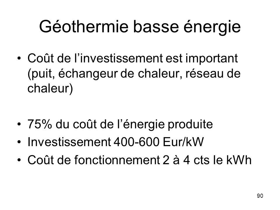 90 Géothermie basse énergie Coût de linvestissement est important (puit, échangeur de chaleur, réseau de chaleur) 75% du coût de lénergie produite Inv