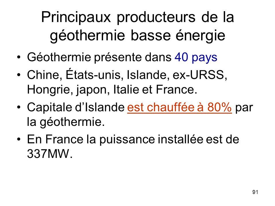 91 Principaux producteurs de la géothermie basse énergie Géothermie présente dans 40 pays Chine, États-unis, Islande, ex-URSS, Hongrie, japon, Italie