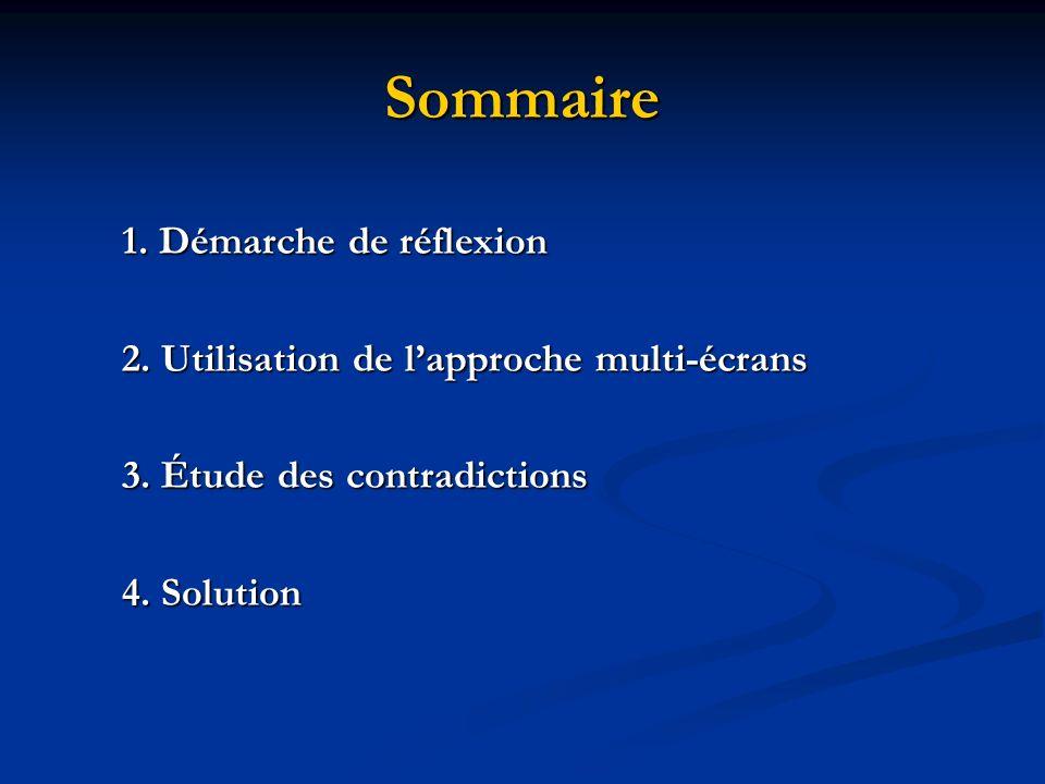 Sommaire 1. Démarche de réflexion 2. Utilisation de lapproche multi-écrans 3. Étude des contradictions 4. Solution