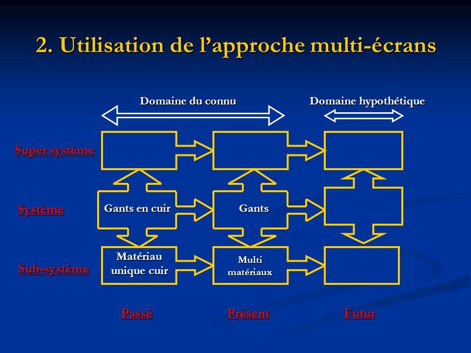 2. Utilisation de lapproche multi-écrans PrésentFuturPassé Système Sub-système Super système Domaine du connu Domaine hypothétique Gants en cuir Gants