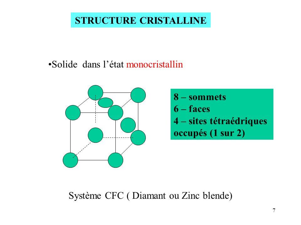 7 Solide dans létat monocristallin STRUCTURE CRISTALLINE Système CFC ( Diamant ou Zinc blende) 8 – sommets 6 – faces 4 – sites tétraédriques occupés (