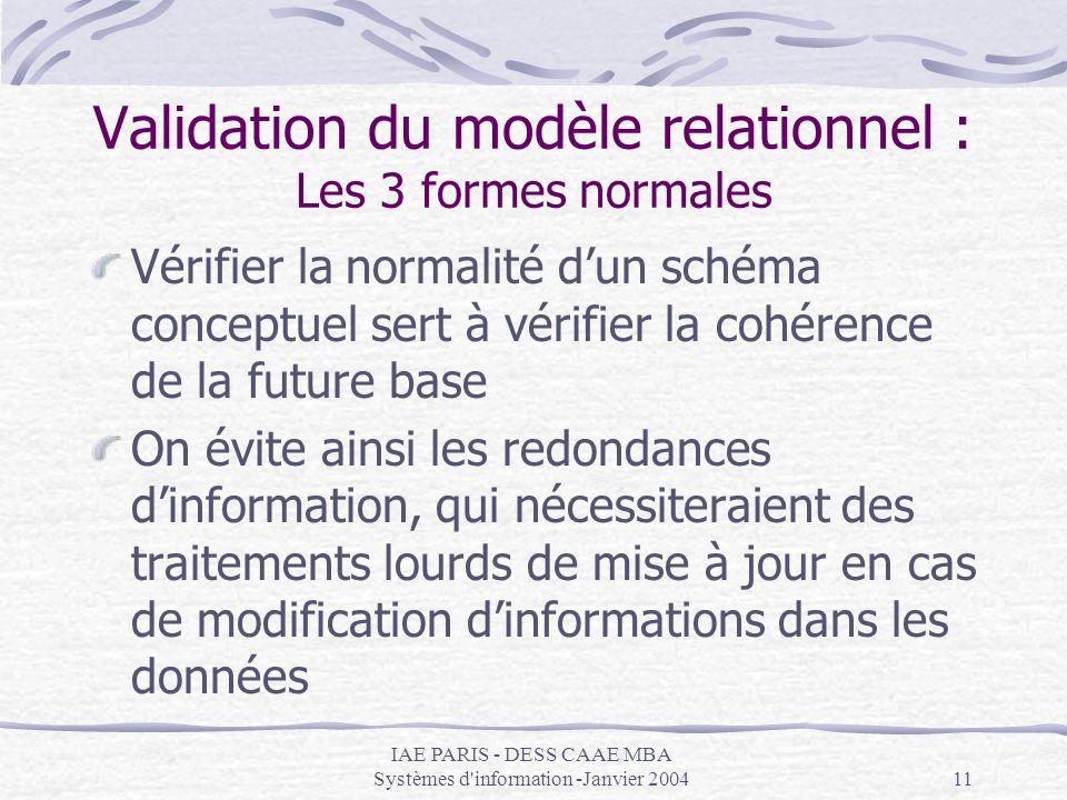 IAE PARIS - DESS CAAE MBA Systèmes d'information -Janvier 200411 Validation du modèle relationnel : Les 3 formes normales Vérifier la normalité dun sc