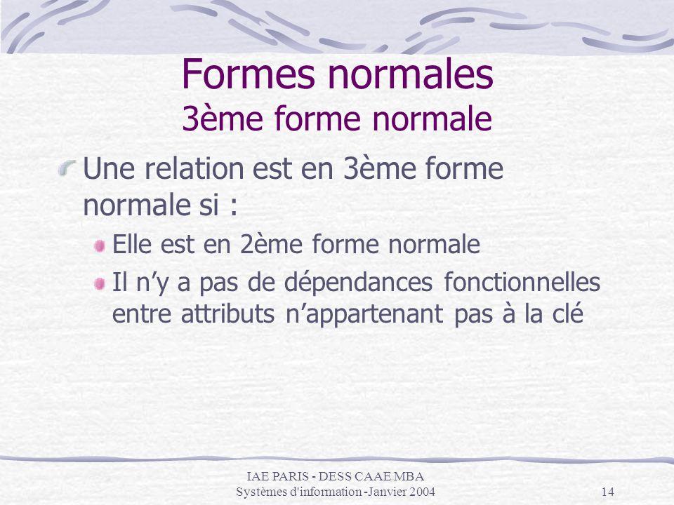 IAE PARIS - DESS CAAE MBA Systèmes d'information -Janvier 200414 Formes normales 3ème forme normale Une relation est en 3ème forme normale si : Elle e