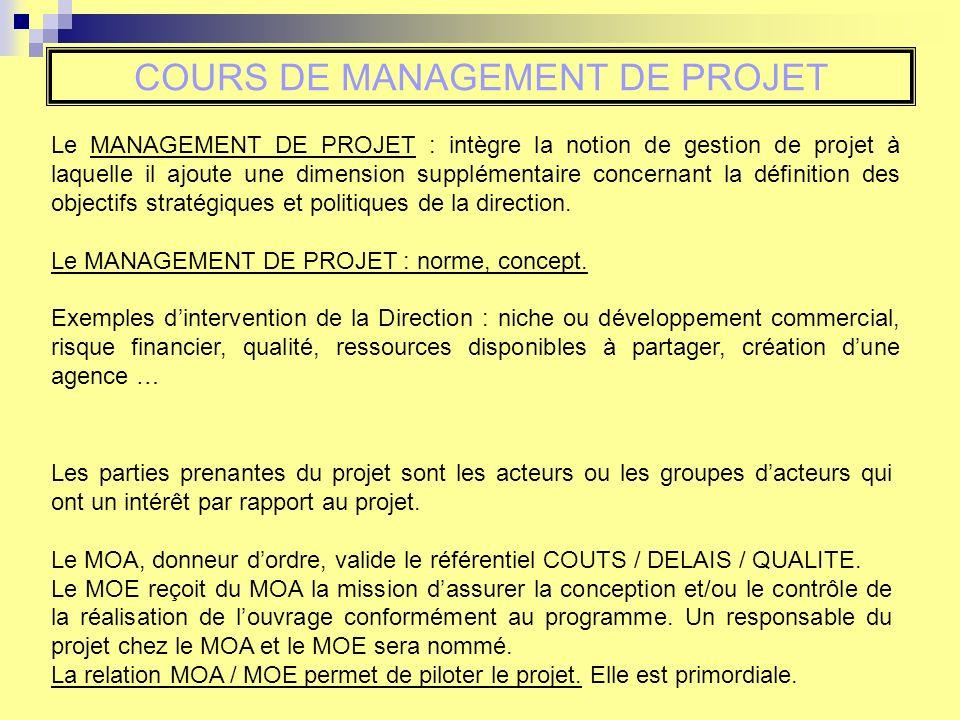 COURS DE MANAGEMENT DE PROJET Le MANAGEMENT DE PROJET : intègre la notion de gestion de projet à laquelle il ajoute une dimension supplémentaire conce