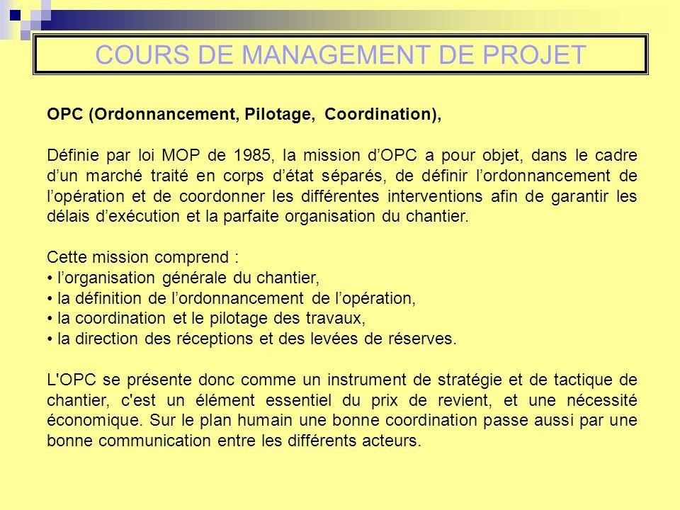 OPC (Ordonnancement, Pilotage, Coordination), Définie par loi MOP de 1985, la mission dOPC a pour objet, dans le cadre dun marché traité en corps déta