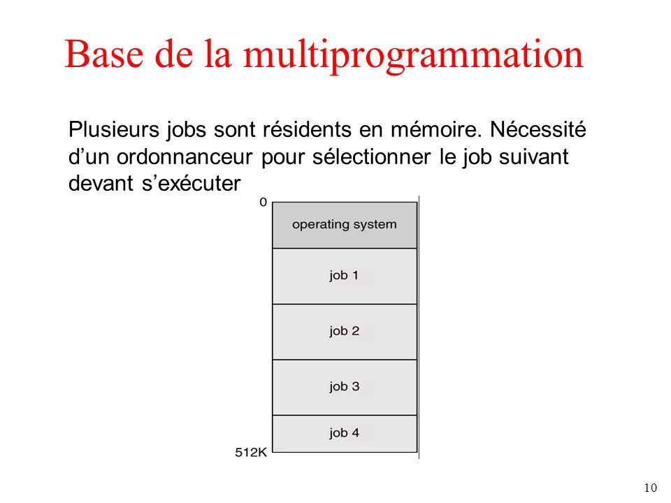 10 Base de la multiprogrammation Plusieurs jobs sont résidents en mémoire. Nécessité dun ordonnanceur pour sélectionner le job suivant devant sexécute