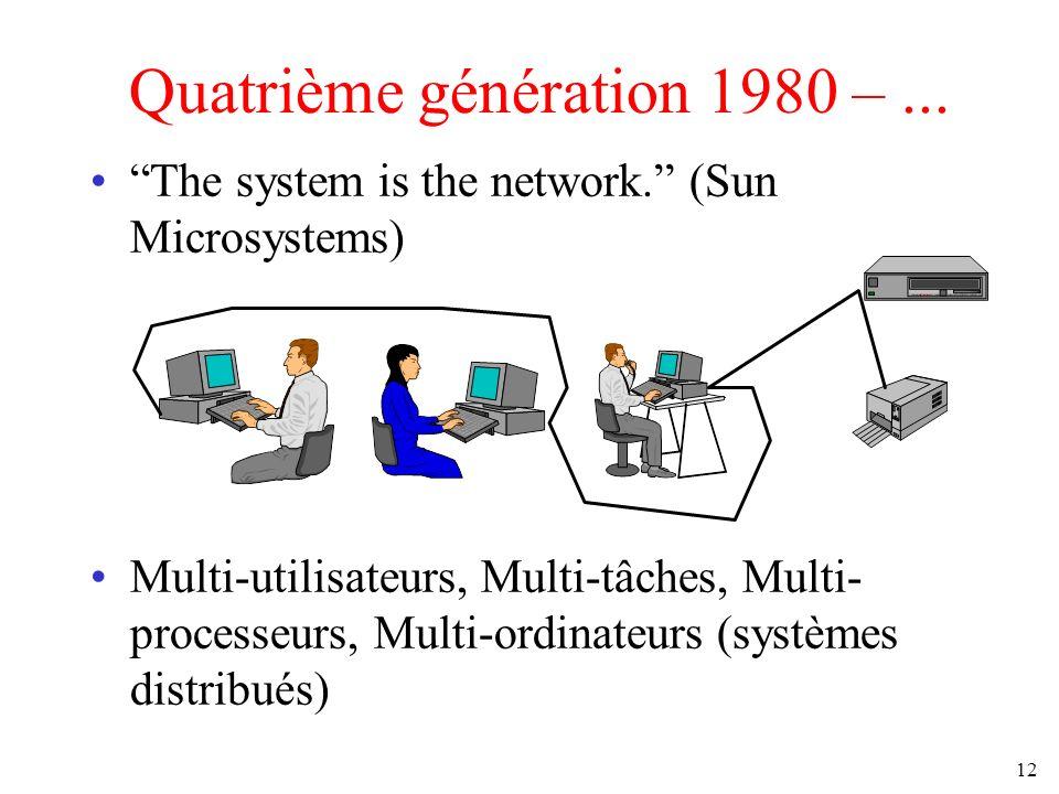 12 Quatrième génération 1980 –... The system is the network. (Sun Microsystems) Multi-utilisateurs, Multi-tâches, Multi- processeurs, Multi-ordinateur