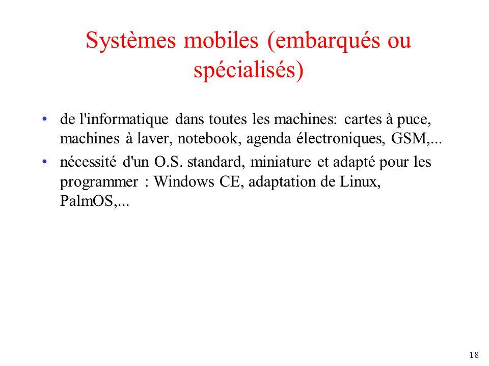 18 Systèmes mobiles (embarqués ou spécialisés) de l'informatique dans toutes les machines: cartes à puce, machines à laver, notebook, agenda électroni