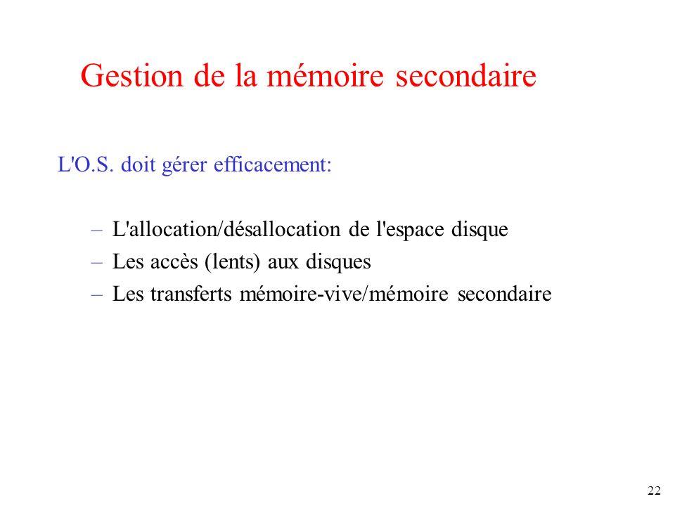 22 Gestion de la mémoire secondaire L'O.S. doit gérer efficacement: –L'allocation/désallocation de l'espace disque –Les accès (lents) aux disques –Les
