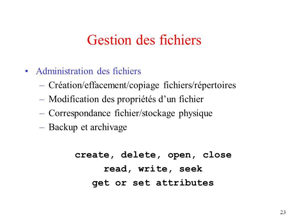 23 Gestion des fichiers Administration des fichiers –Création/effacement/copiage fichiers/répertoires –Modification des propriétés dun fichier –Corres