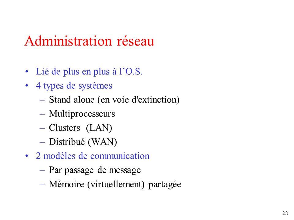 28 Administration réseau Lié de plus en plus à lO.S. 4 types de systèmes –Stand alone (en voie d'extinction) –Multiprocesseurs –Clusters (LAN) –Distri