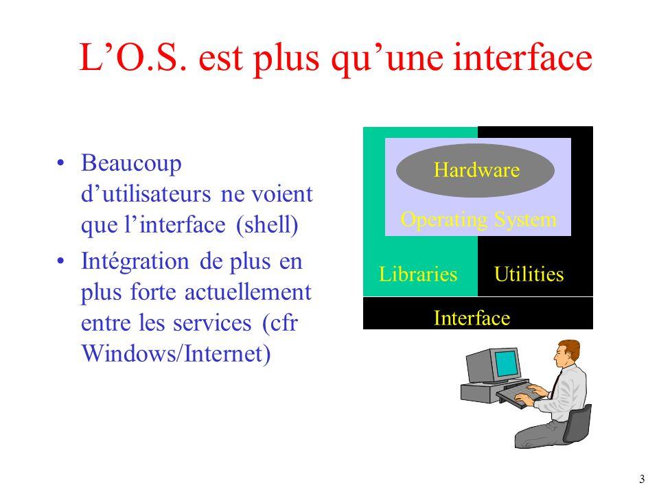 3 LO.S. est plus quune interface Beaucoup dutilisateurs ne voient que linterface (shell) Intégration de plus en plus forte actuellement entre les serv