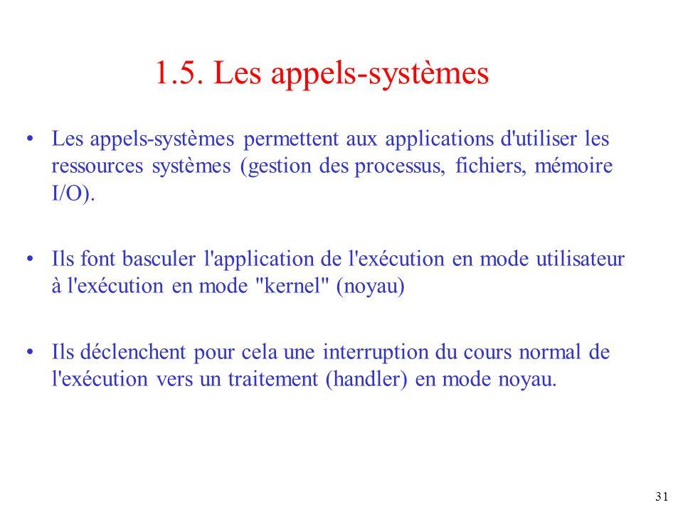 31 1.5. Les appels-systèmes Les appels-systèmes permettent aux applications d'utiliser les ressources systèmes (gestion des processus, fichiers, mémoi