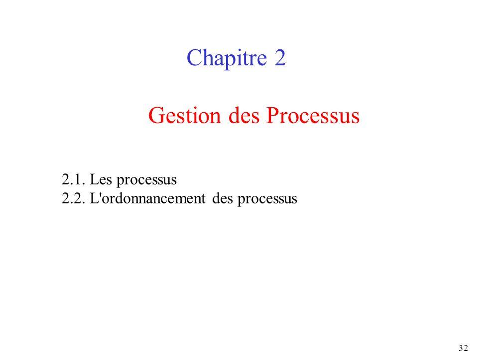 32 Gestion des Processus Chapitre 2 2.1. Les processus 2.2. L'ordonnancement des processus
