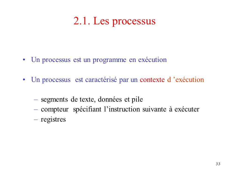 33 2.1. Les processus Un processus est un programme en exécution Un processus est caractérisé par un contexte d exécution –segments de texte, données