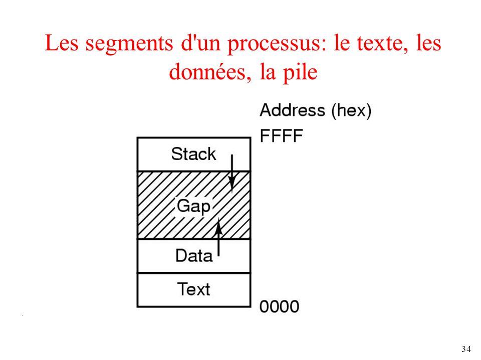34 Les segments d'un processus: le texte, les données, la pile.