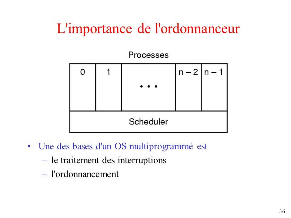 36 L'importance de l'ordonnanceur Une des bases d'un OS multiprogrammé est –le traitement des interruptions –l'ordonnancement