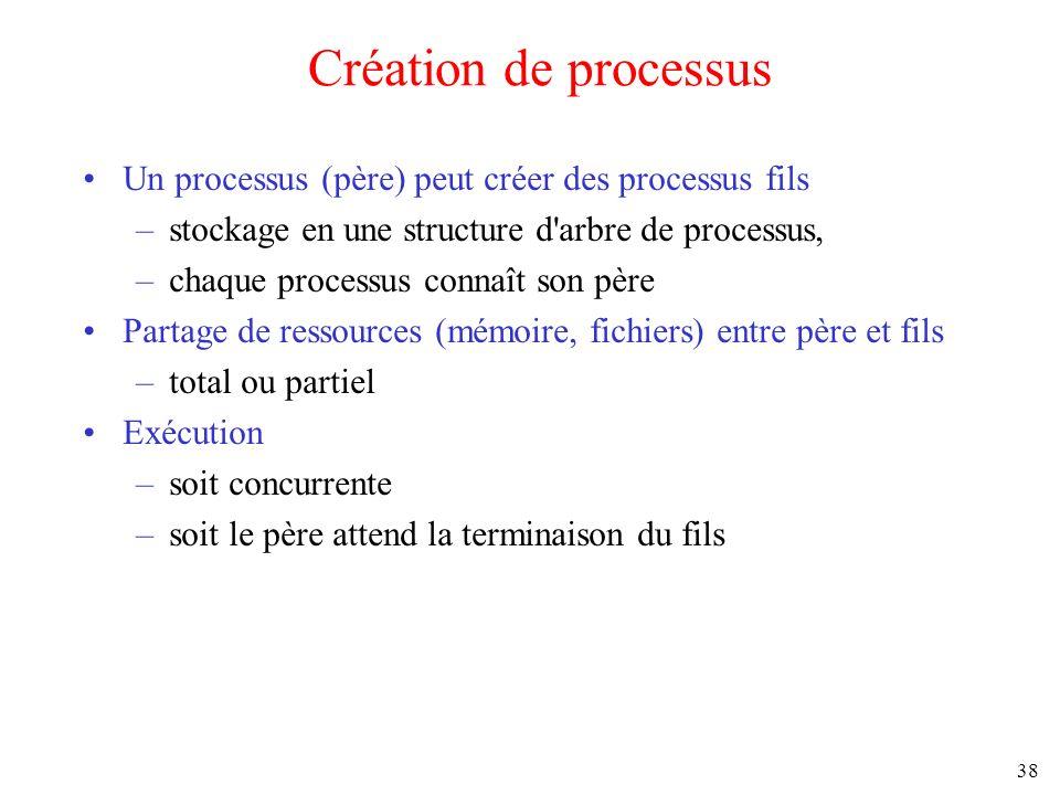38 Création de processus Un processus (père) peut créer des processus fils –stockage en une structure d'arbre de processus, –chaque processus connaît