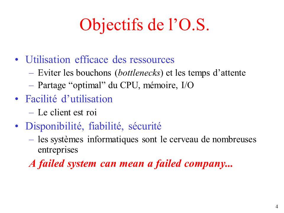 4 Objectifs de lO.S. Utilisation efficace des ressources –Eviter les bouchons (bottlenecks) et les temps dattente –Partage optimal du CPU, mémoire, I/