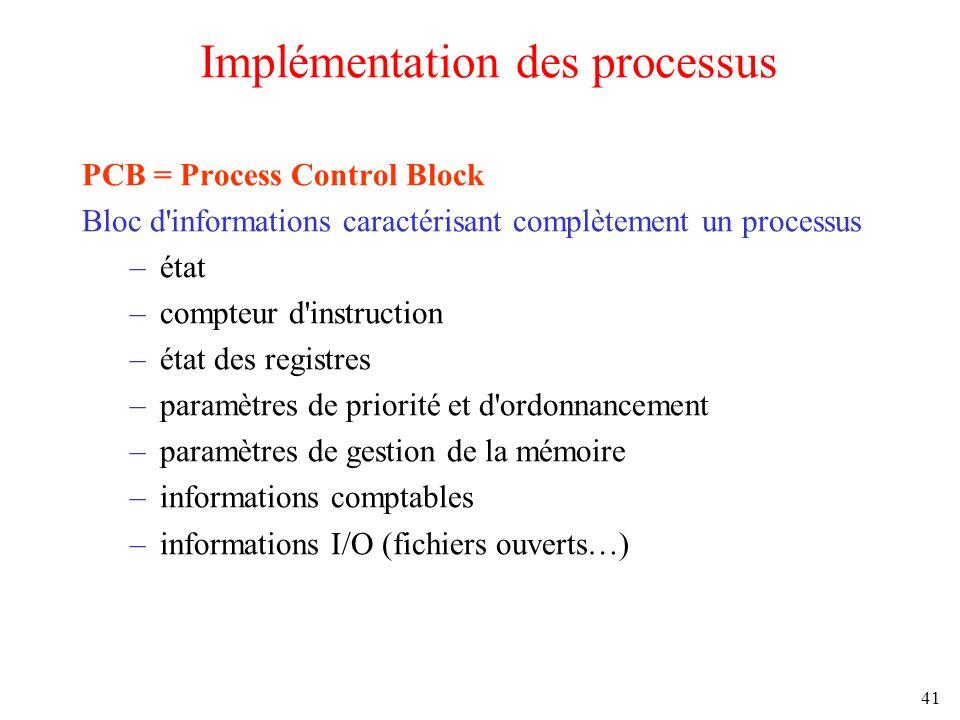 41 Implémentation des processus PCB = Process Control Block Bloc d'informations caractérisant complètement un processus –état –compteur d'instruction