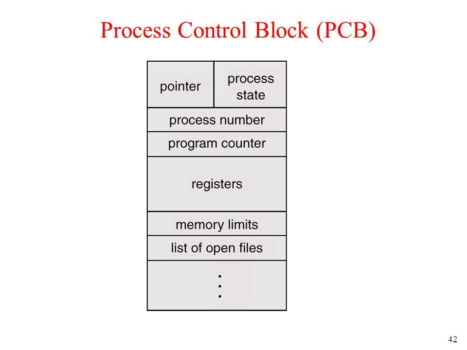 42 Process Control Block (PCB)