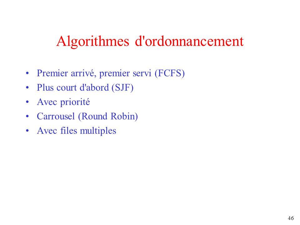 46 Algorithmes d'ordonnancement Premier arrivé, premier servi (FCFS) Plus court d'abord (SJF) Avec priorité Carrousel (Round Robin) Avec files multipl