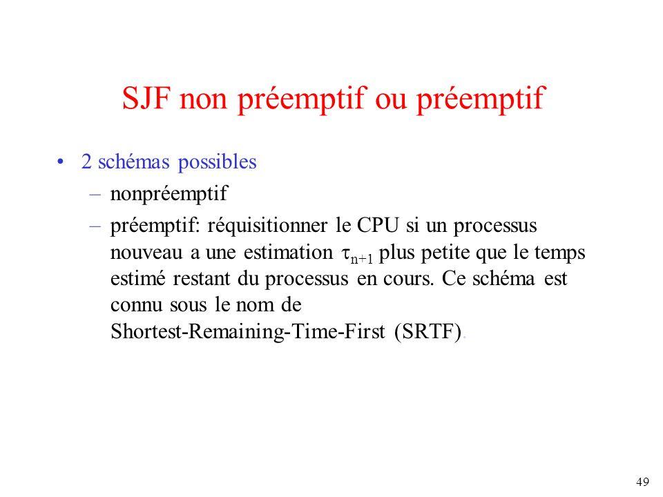 49 SJF non préemptif ou préemptif 2 schémas possibles –nonpréemptif –préemptif: réquisitionner le CPU si un processus nouveau a une estimation n+1 plu