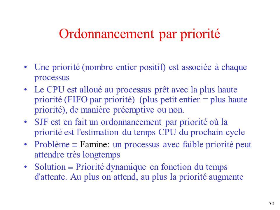 50 Ordonnancement par priorité Une priorité (nombre entier positif) est associée à chaque processus Le CPU est alloué au processus prêt avec la plus h