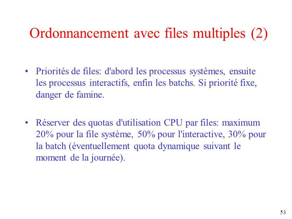 53 Ordonnancement avec files multiples (2) Priorités de files: d'abord les processus systèmes, ensuite les processus interactifs, enfin les batchs. Si