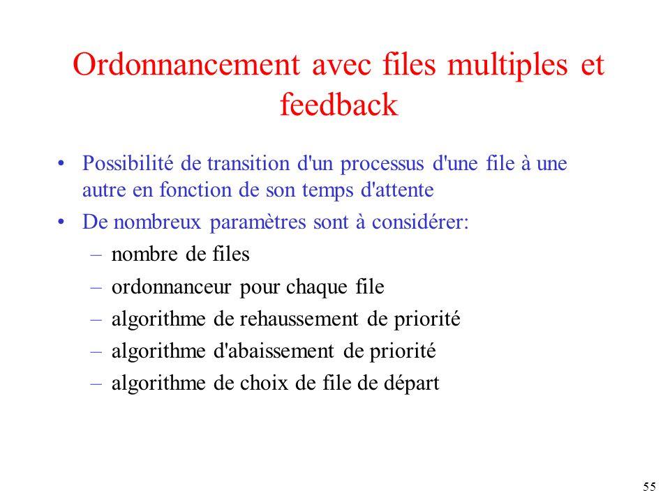 55 Ordonnancement avec files multiples et feedback Possibilité de transition d'un processus d'une file à une autre en fonction de son temps d'attente