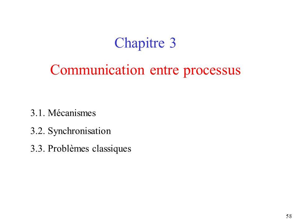 58 Chapitre 3 Communication entre processus 3.1. Mécanismes 3.2. Synchronisation 3.3. Problèmes classiques