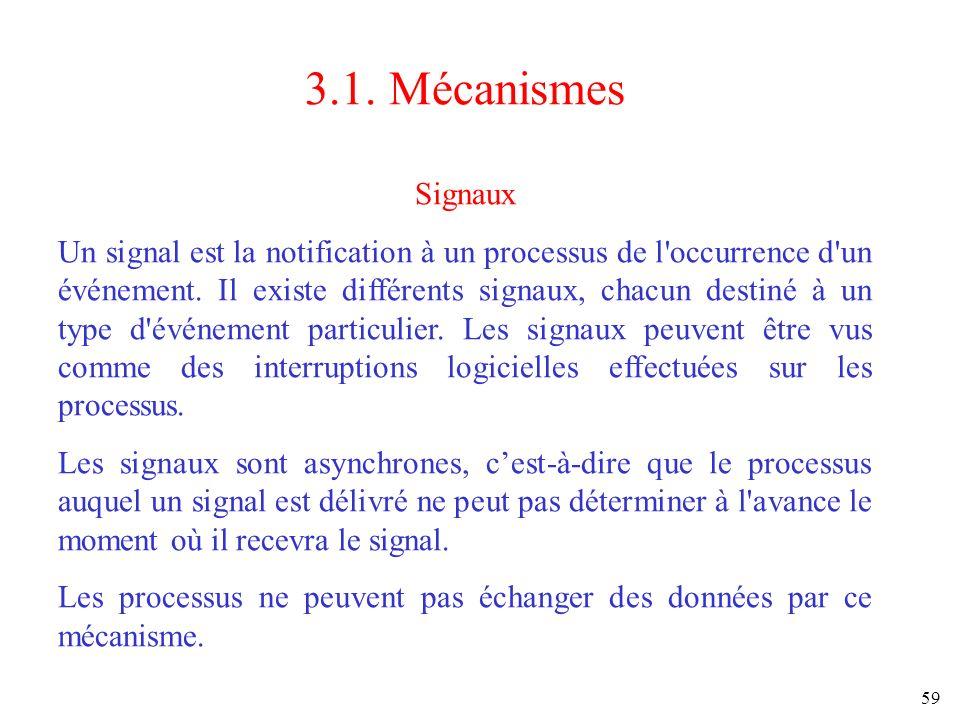 59 3.1. Mécanismes Signaux Un signal est la notification à un processus de l'occurrence d'un événement. Il existe différents signaux, chacun destiné à
