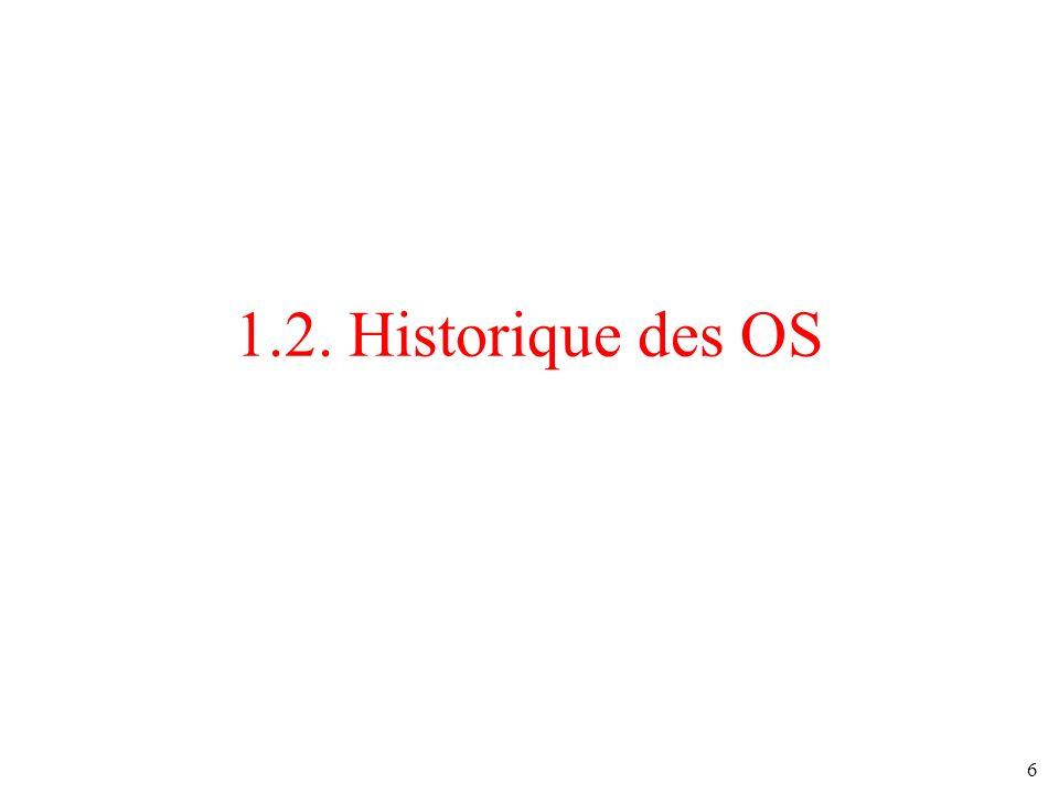 6 1.2. Historique des OS