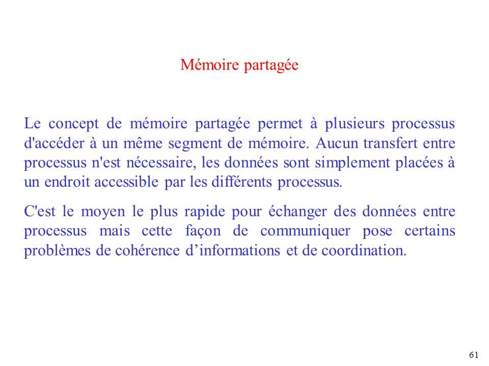 61 Mémoire partagée Le concept de mémoire partagée permet à plusieurs processus d'accéder à un même segment de mémoire. Aucun transfert entre processu