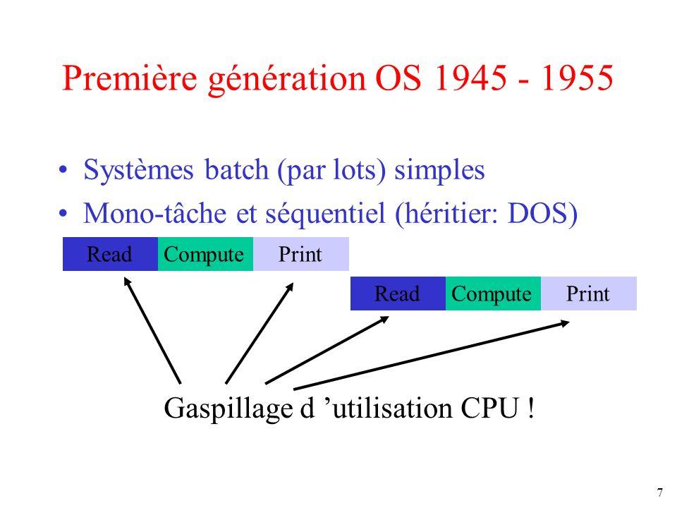 7 Première génération OS 1945 - 1955 Systèmes batch (par lots) simples Mono-tâche et séquentiel (héritier: DOS) ComputeReadPrint ComputeReadPrint Gasp