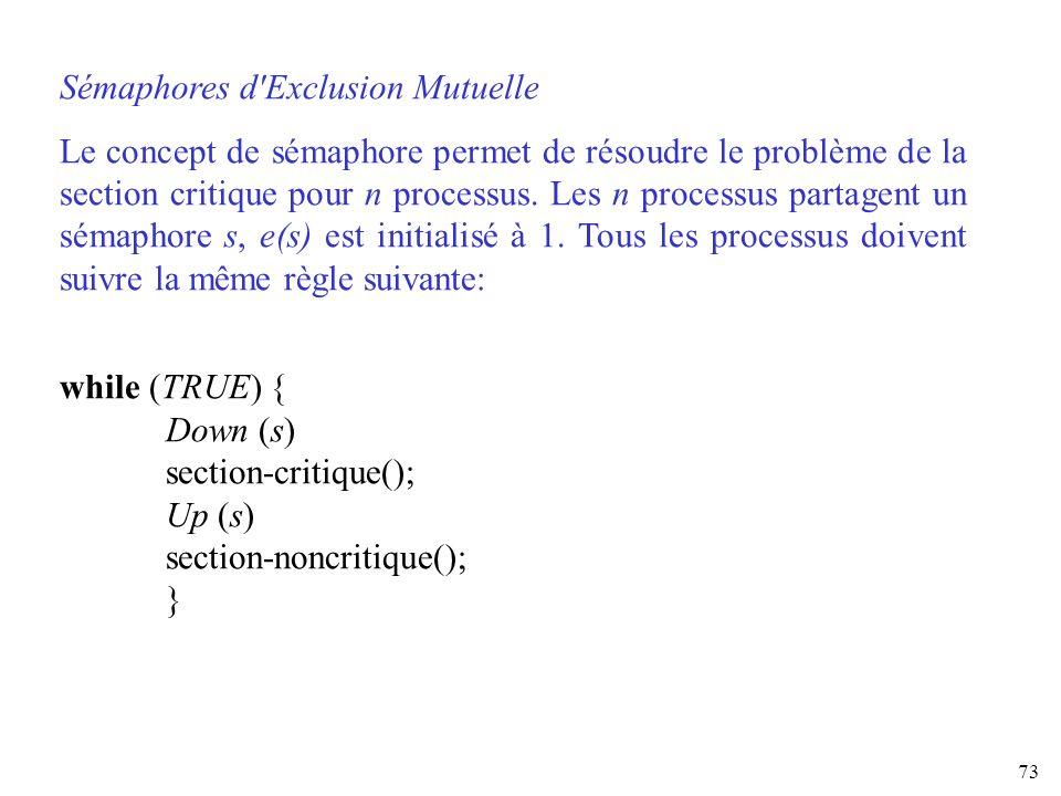 73 Sémaphores d'Exclusion Mutuelle Le concept de sémaphore permet de résoudre le problème de la section critique pour n processus. Les n processus par