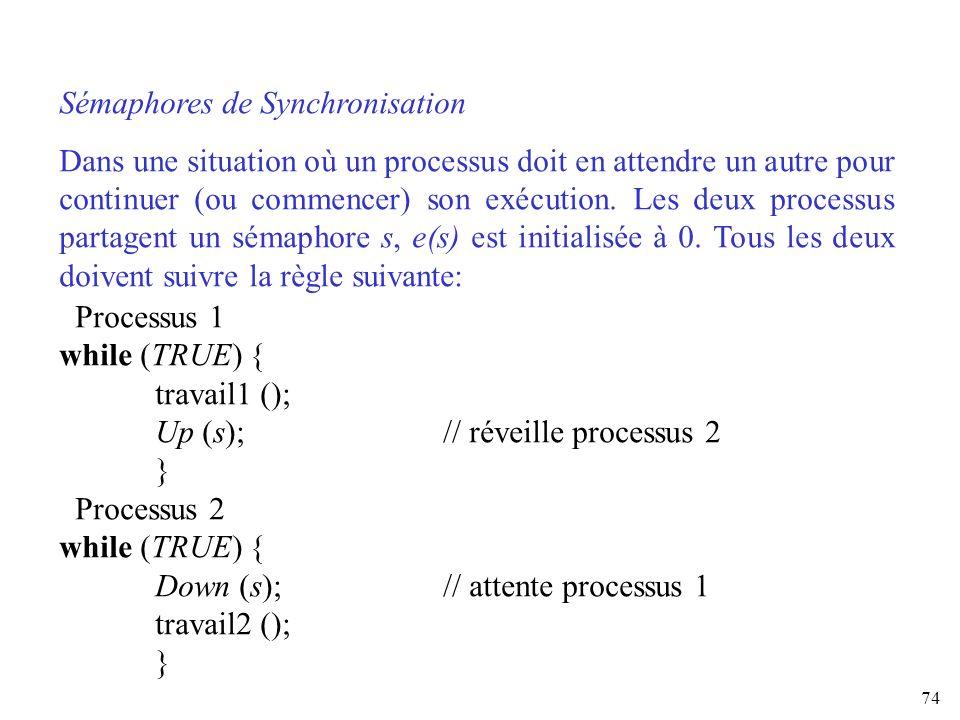 74 Sémaphores de Synchronisation Dans une situation où un processus doit en attendre un autre pour continuer (ou commencer) son exécution. Les deux pr
