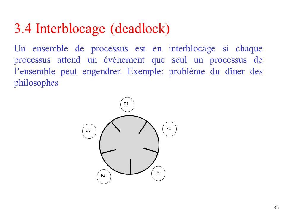 83 3.4 Interblocage (deadlock) Un ensemble de processus est en interblocage si chaque processus attend un événement que seul un processus de lensemble