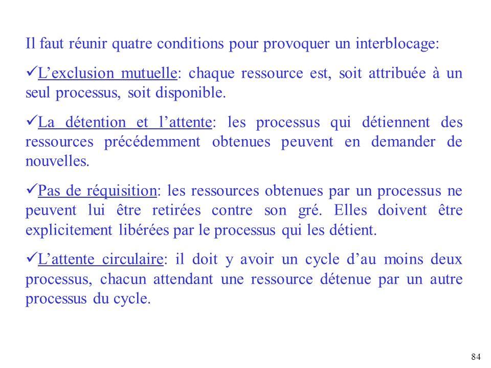 84 Il faut réunir quatre conditions pour provoquer un interblocage: Lexclusion mutuelle: chaque ressource est, soit attribuée à un seul processus, soi