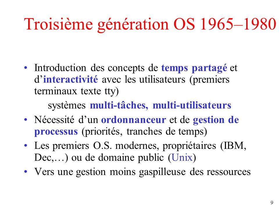 9 Troisième génération OS 1965–1980 Introduction des concepts de temps partagé et dinteractivité avec les utilisateurs (premiers terminaux texte tty)