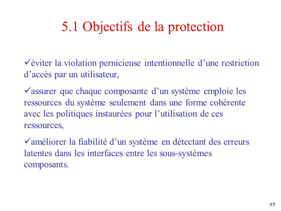 95 5.1 Objectifs de la protection éviter la violation pernicieuse intentionnelle dune restriction daccès par un utilisateur, assurer que chaque compos