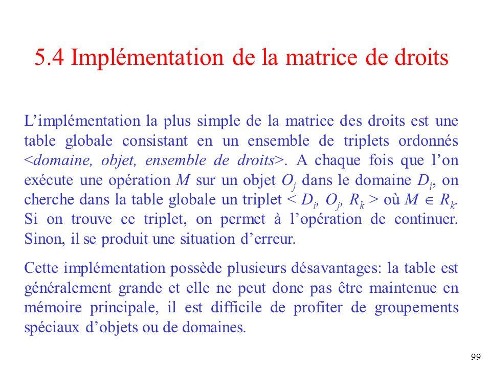 99 5.4 Implémentation de la matrice de droits Limplémentation la plus simple de la matrice des droits est une table globale consistant en un ensemble