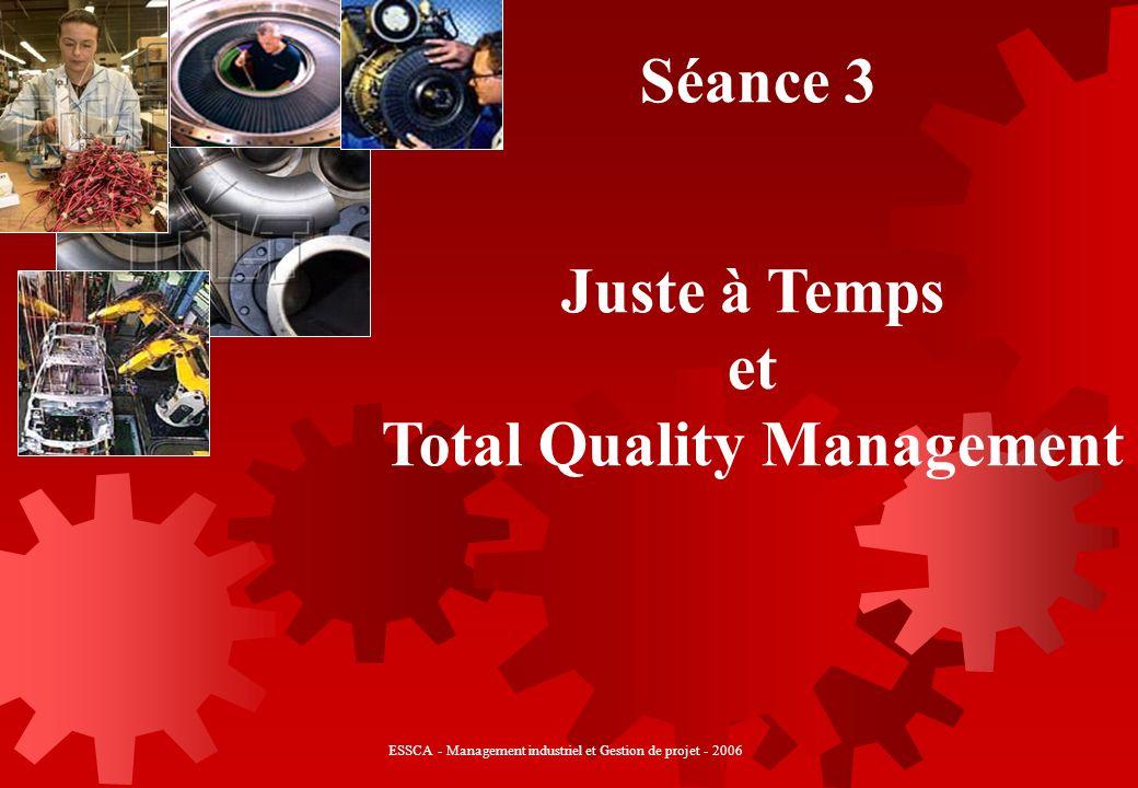 ESSCA - Management industriel et Gestion de projet - 2006 Juste à Temps et Total Quality Management Séance 3